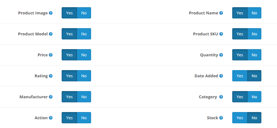 product attributes display in opencart bulk buy product list module