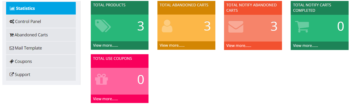opencart abandoned cart module stats information listed
