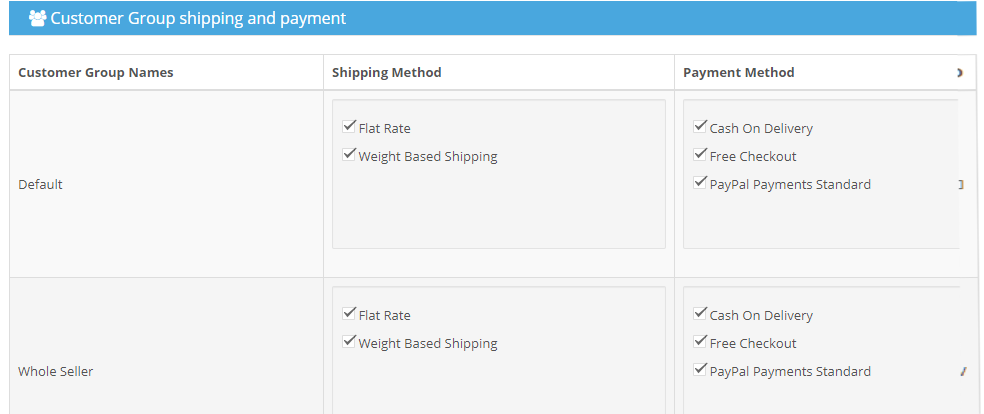 opencart customer group based shipping and payment on checkout