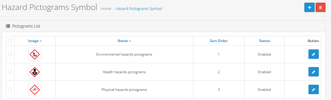 opencart ymm extension creating health hazard info admin
